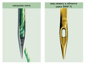 Нагрузка нити при использовании иглы для технического текстиля Groz-Becker SAN5 GEBEDUR