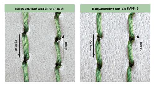Иглы Groz-Beckert SAN5 имеют равномерный вид стежка во всех направлениях шитья