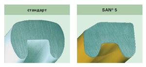 Поперечное сечение острия иглы для шитья технического текстиля Groz-Becker SAN5 GEBEDUR
