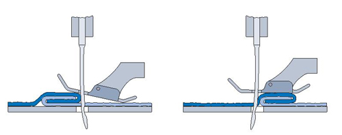 Отклонение иглы при пошиве тяжелых материалов
