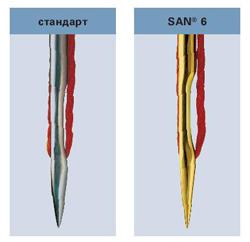 Иглы для швейных машин Groz-Beckert SAN6 улучшенное формирование петли