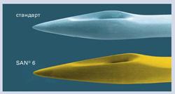 Иглы для швейного оборудования Groz-Beckert SAN6: Особенности RG острия